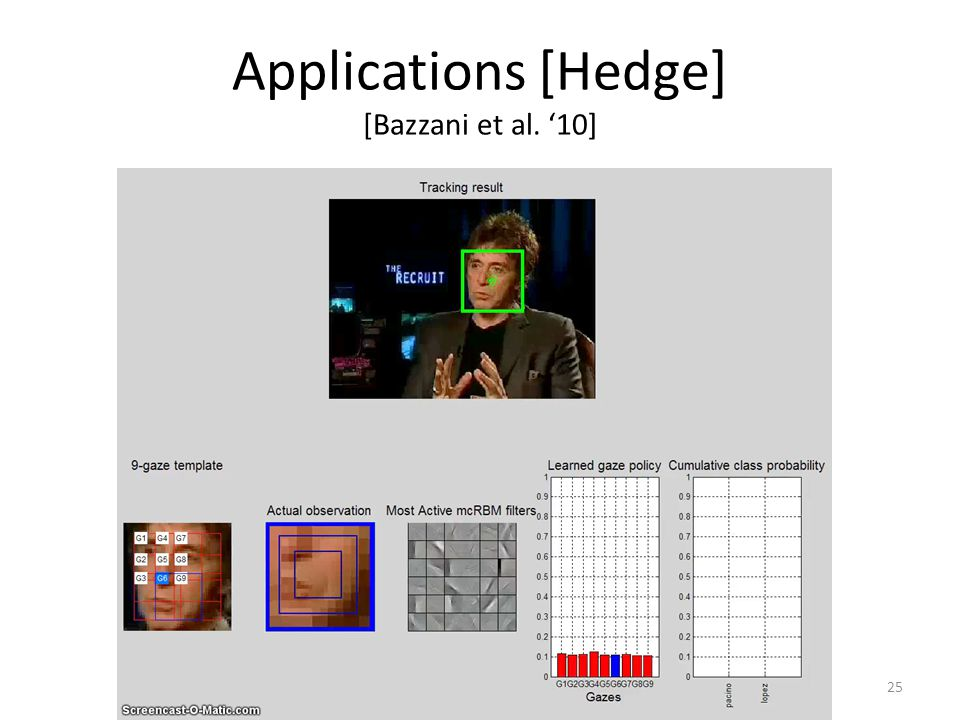 Applications [Hedge] [Bazzani et al. '10]